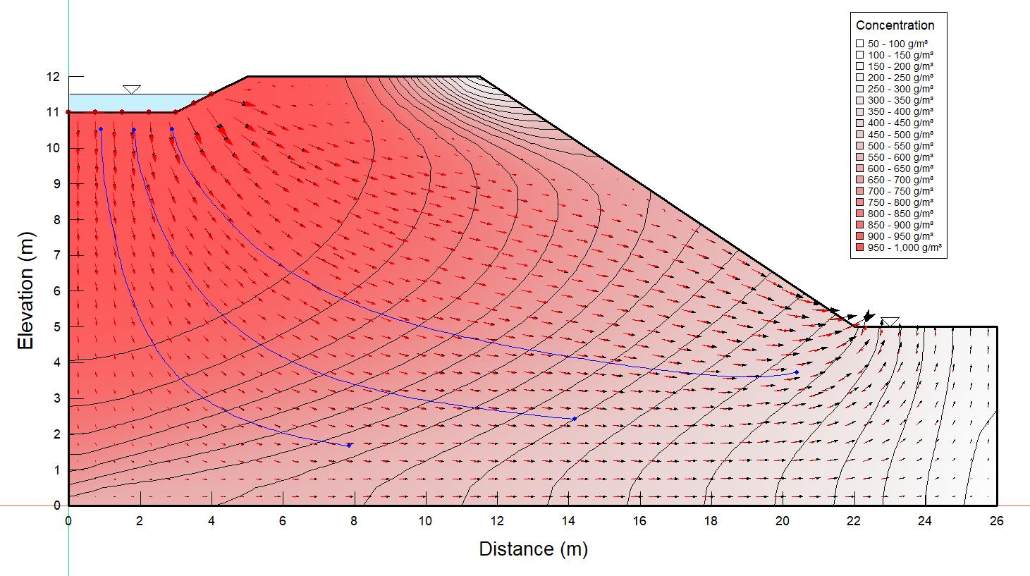 GeoStudio|边坡稳定|渗流|应力应变